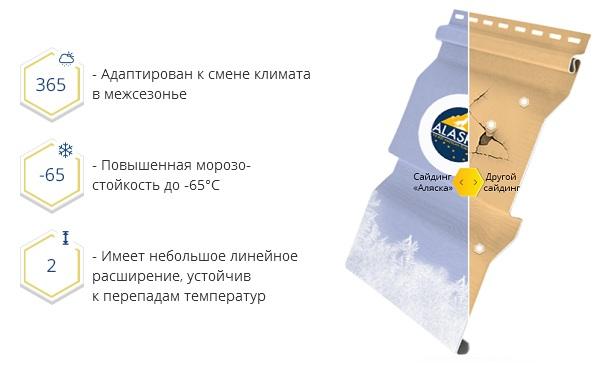 Сайдинг аляска морозостойкость