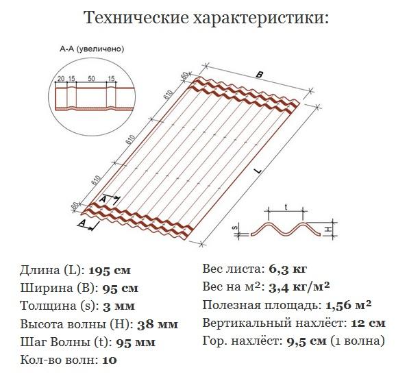 технические характеристики ондулина